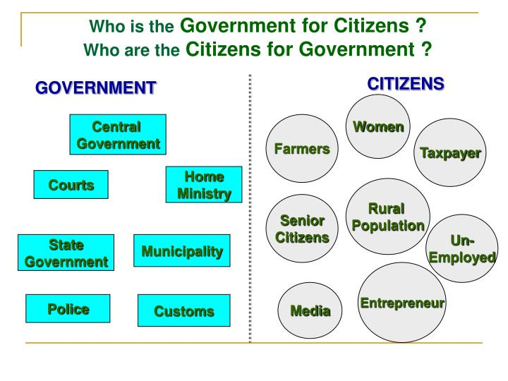 PPT - G2C E-Government: Generic Models and International ...