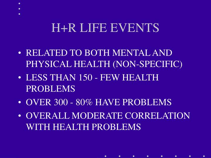 H+R LIFE EVENTS
