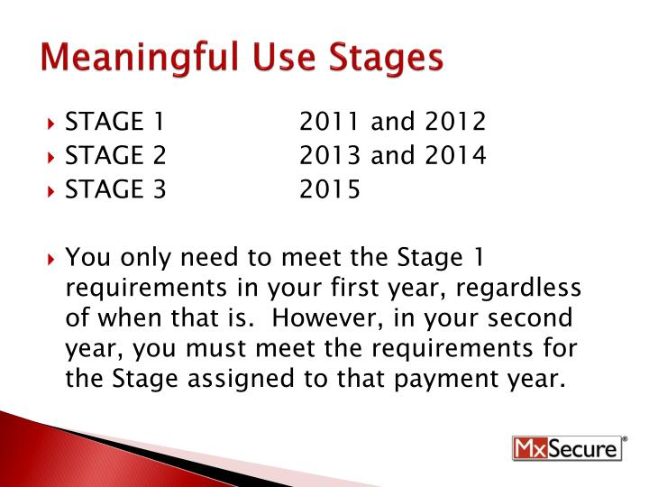 Meaningful Use Stages