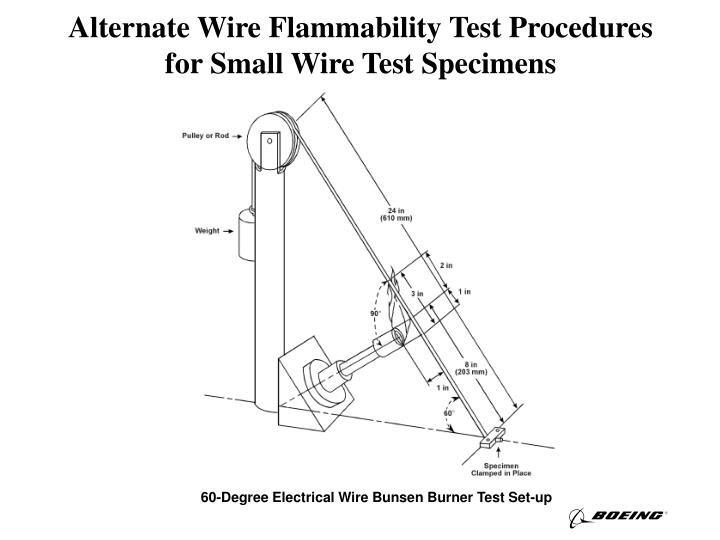 Alternate wire flammability test procedures for small wire test specimens2