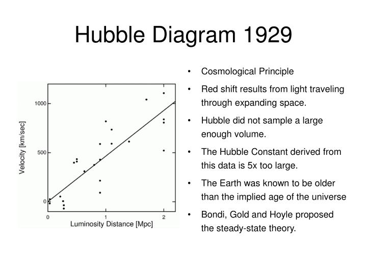 PPT  The Discovery of the Cosmic Microwave Background Radiation PowerPoint Presentation  ID
