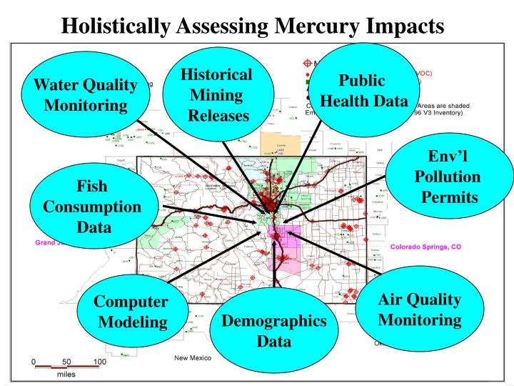 Holistically Assessing Mercury Impacts