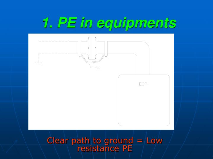 1. PE in equipments