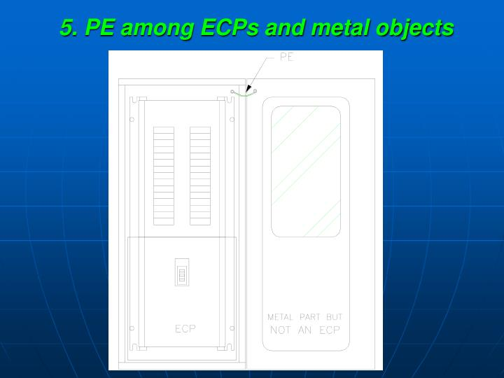 5. PE among ECPs and metal objects