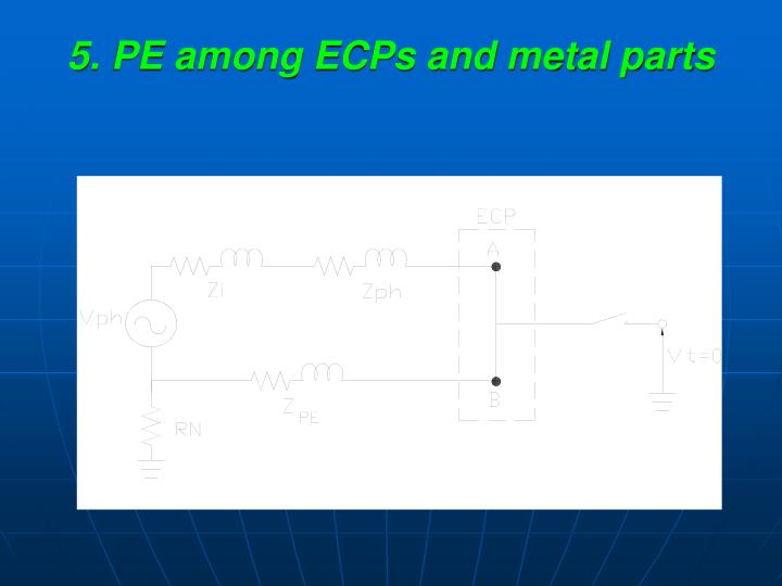 5. PE among ECPs and metal parts
