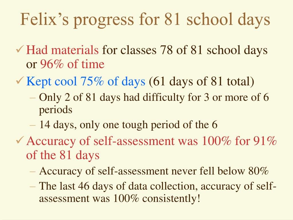 Felix's progress for 81 school days