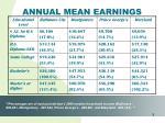 annual mean earnings