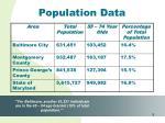 population data