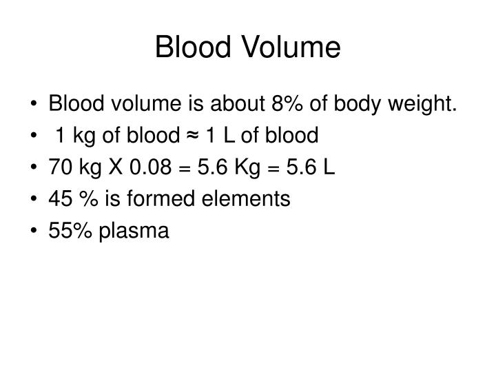 Blood Volume