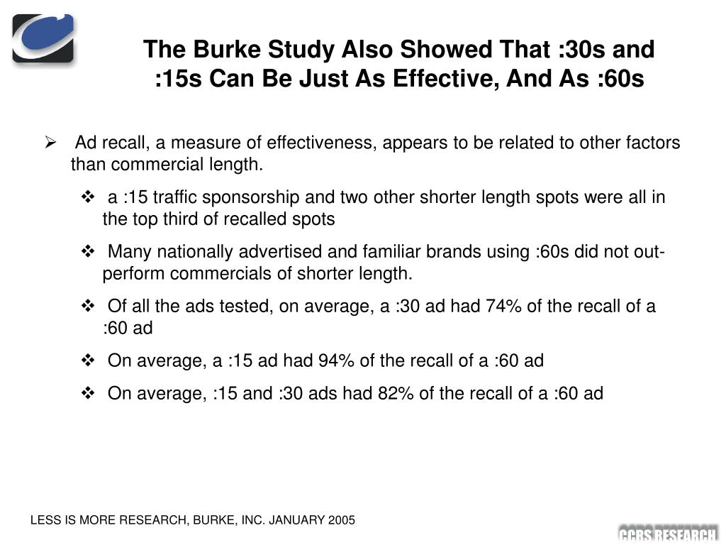 The Burke Study Also Showed That :30s and :15s Can Be Just As Effective, And As :60s