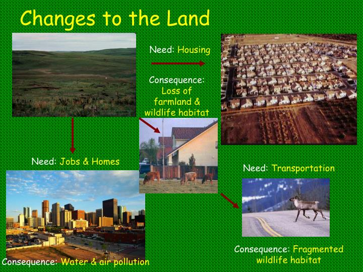 Changes to the Land