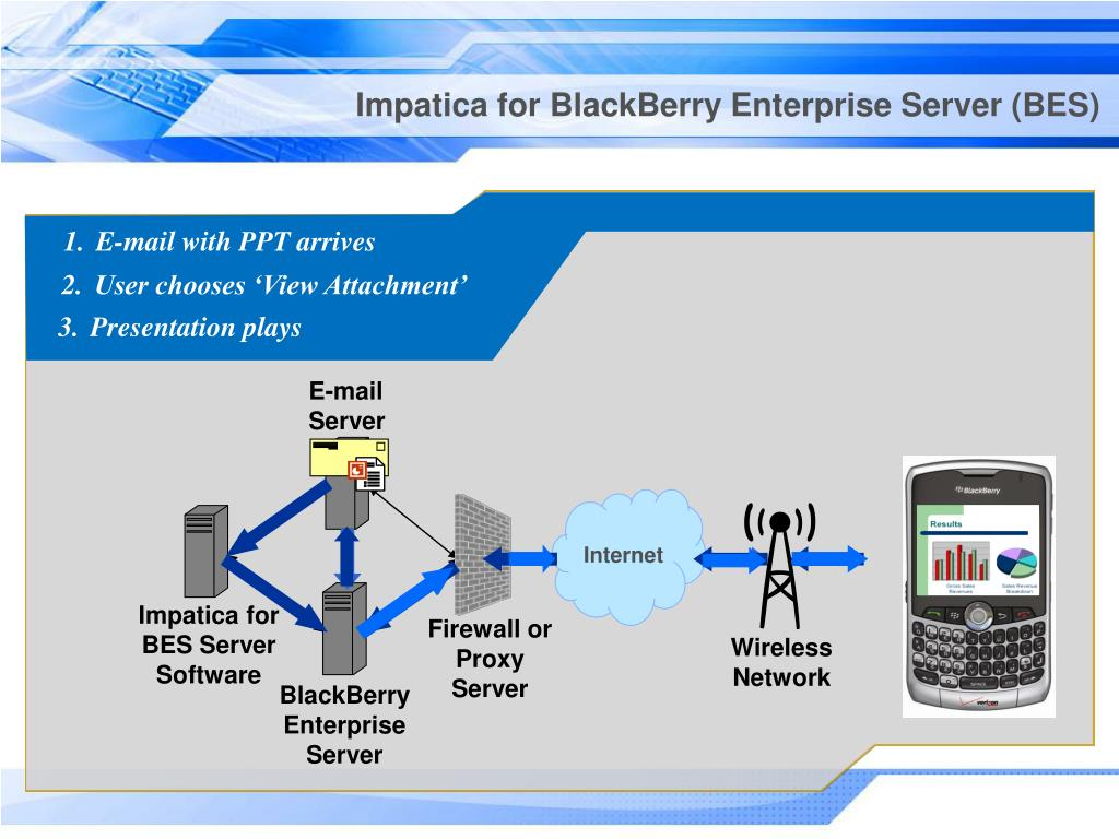 Impatica for BlackBerry Enterprise Server (BES)