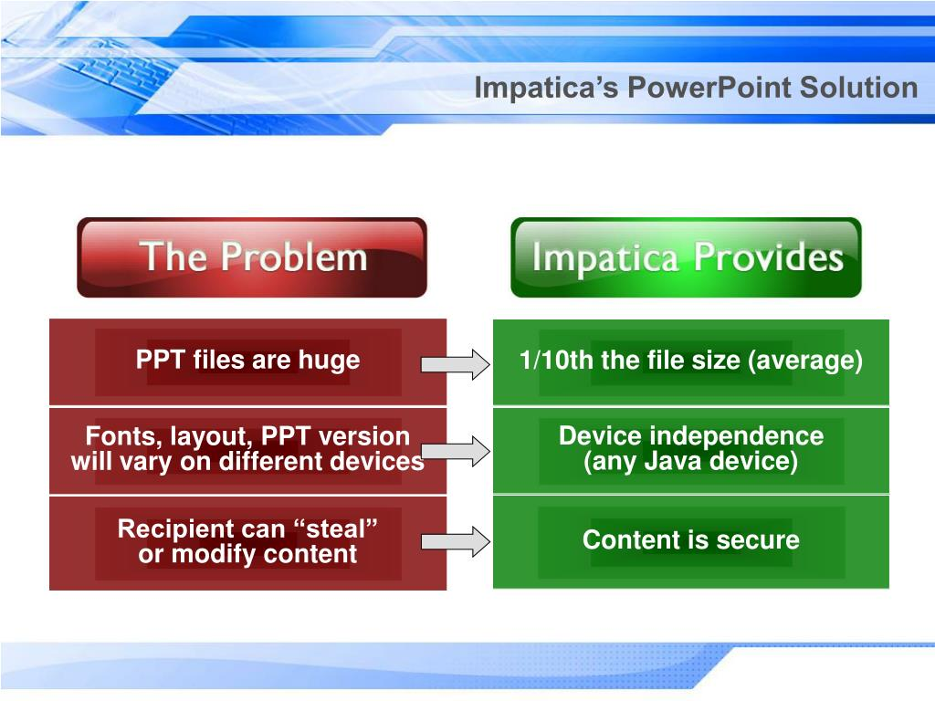 Impatica's PowerPoint Solution