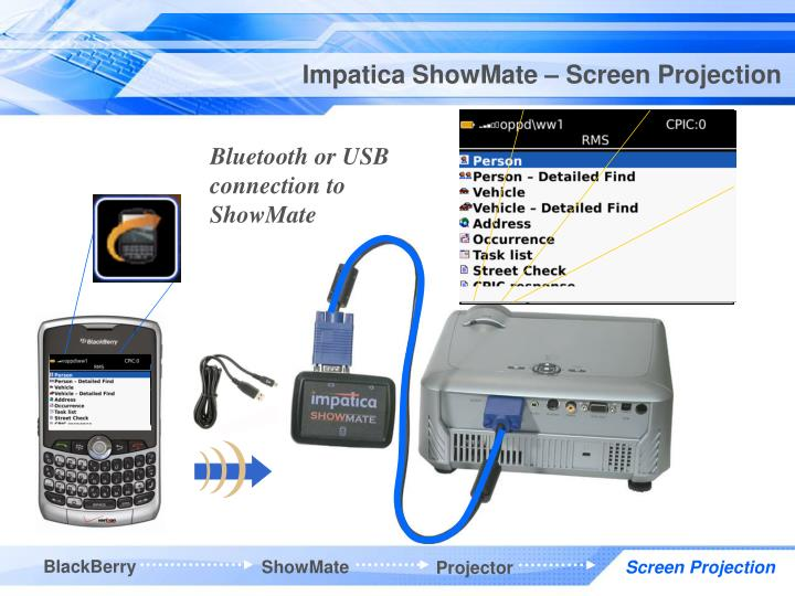 Impatica showmate screen projection