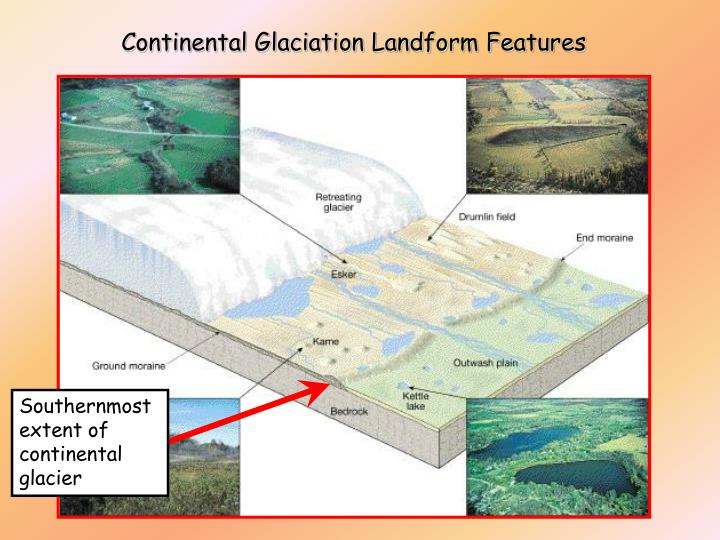 Continental Glaciation Landform Features