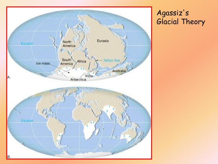 Agassiz's Glacial Theory