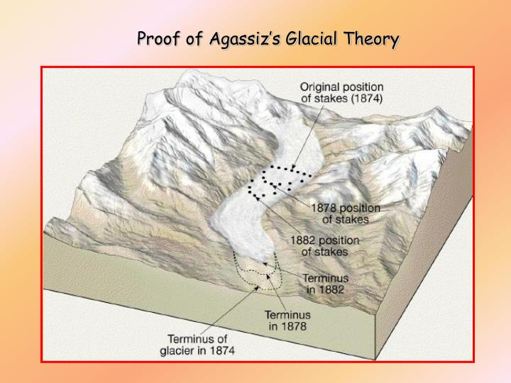Proof of Agassiz's Glacial Theory
