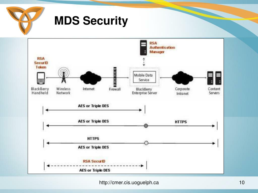 MDS Security