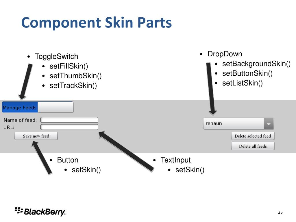 Component Skin Parts