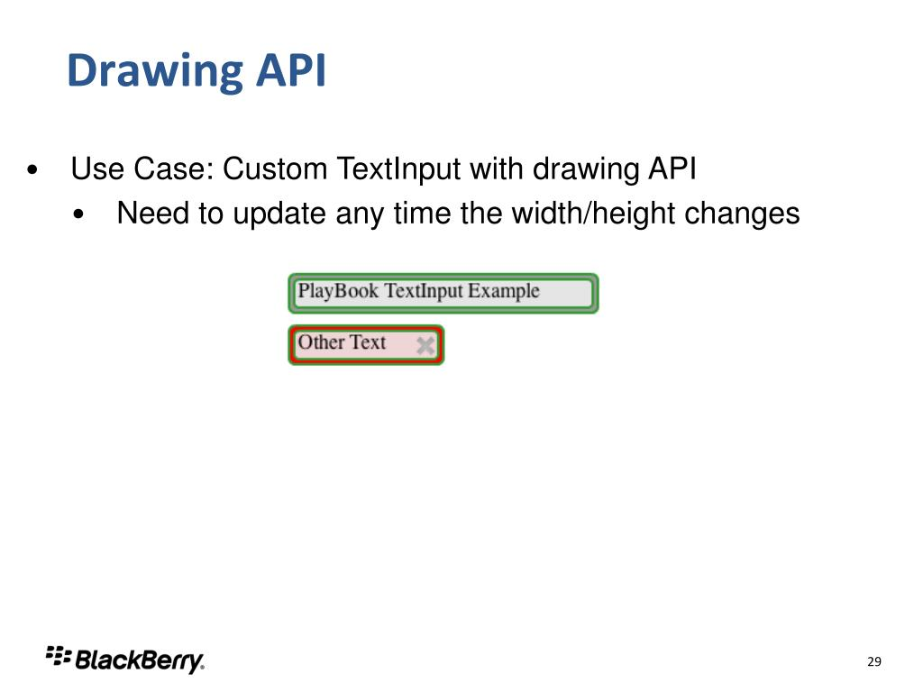 Drawing API