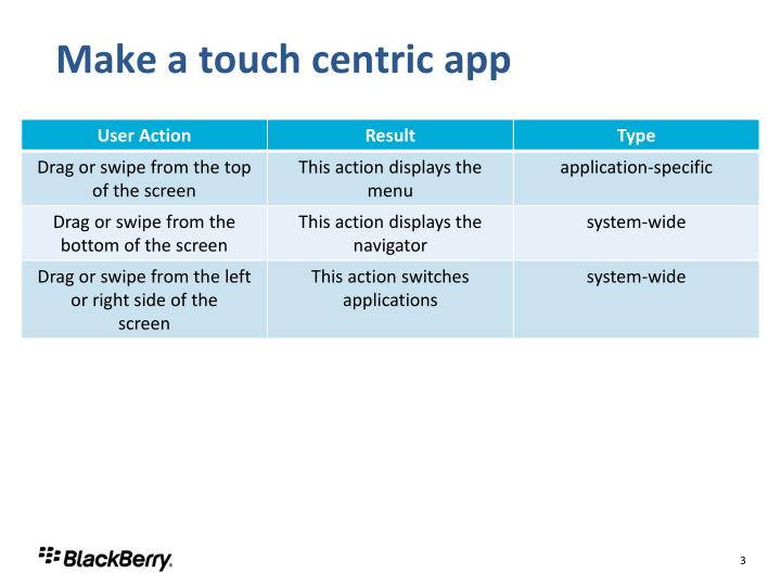 Make a touch centric app