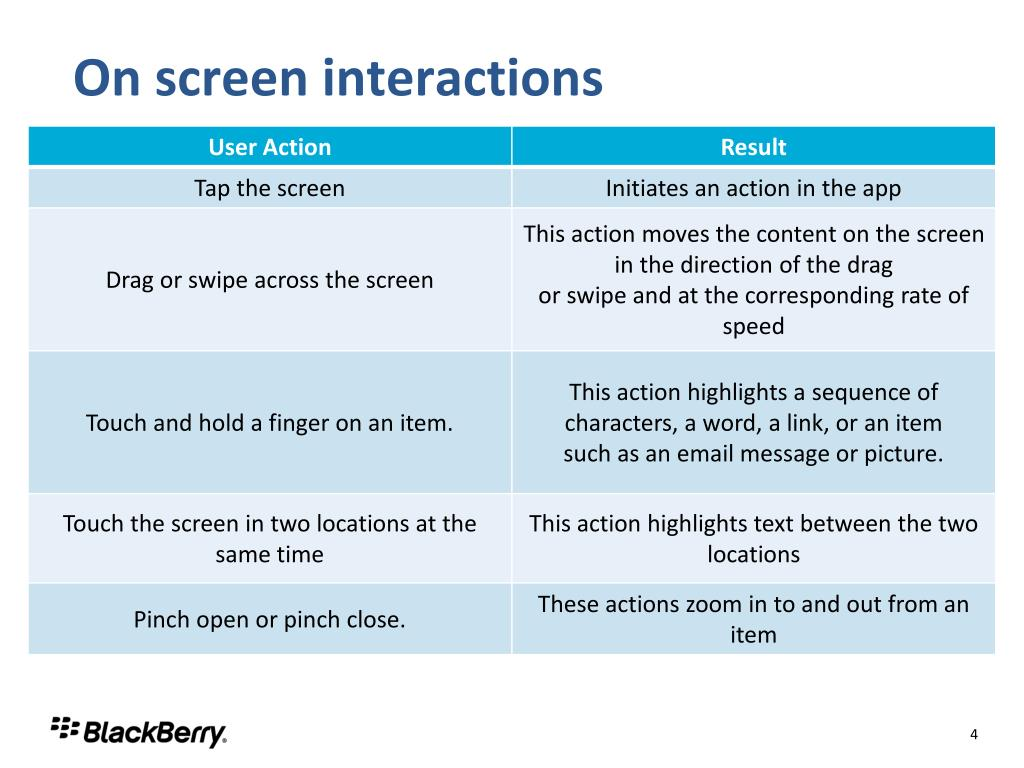 On screen interactions