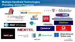 multiple handheld technologies providing global presence
