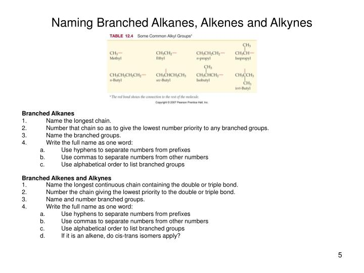 Naming Branched Alkanes, Alkenes and Alkynes