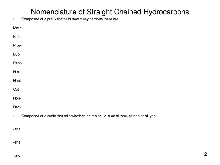 Nomenclature of straight chained hydrocarbons