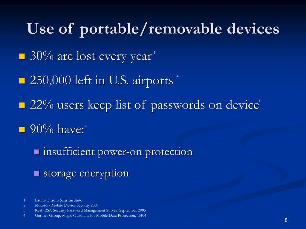Use of portable/removable devices
