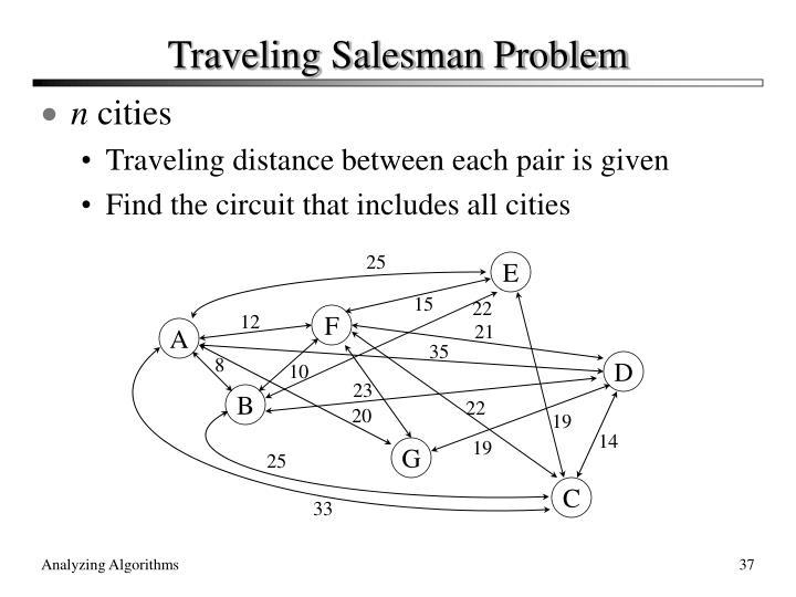 video traveling salesman problem four algorithms