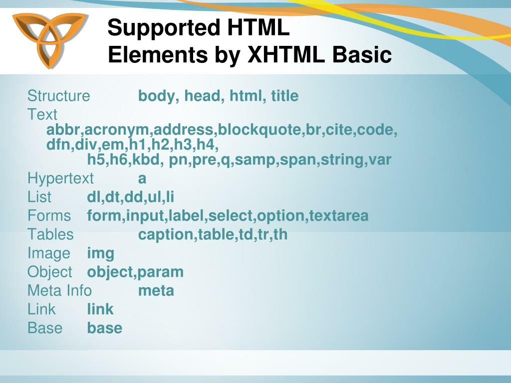 Supported HTML