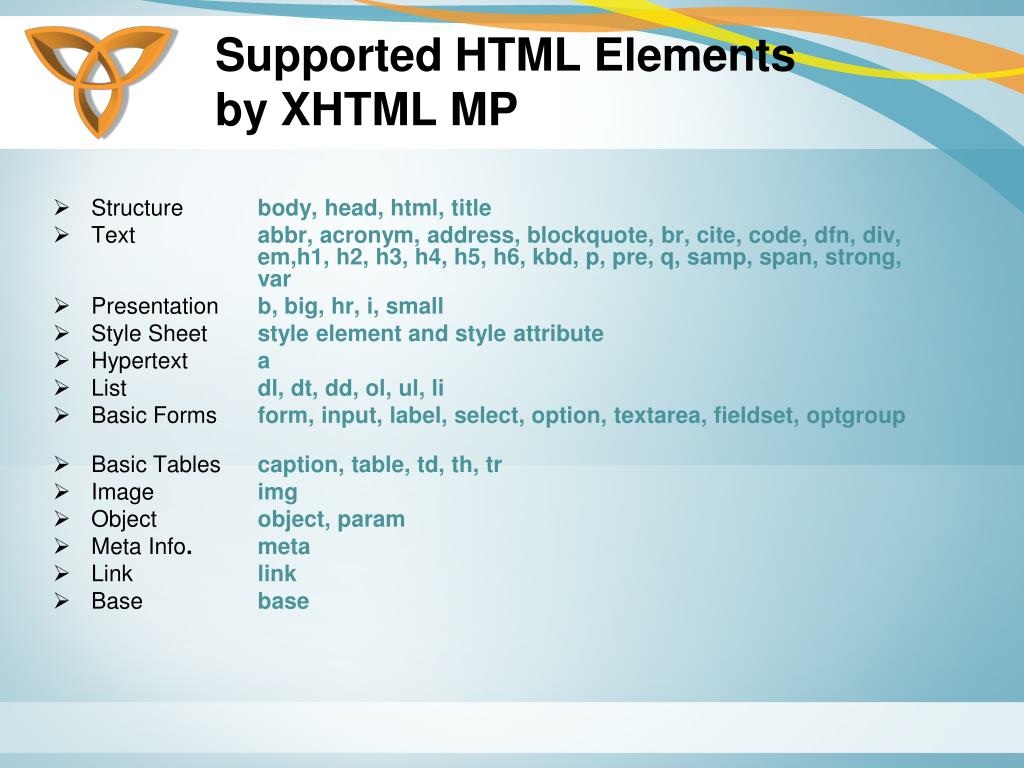 Supported HTML Elements