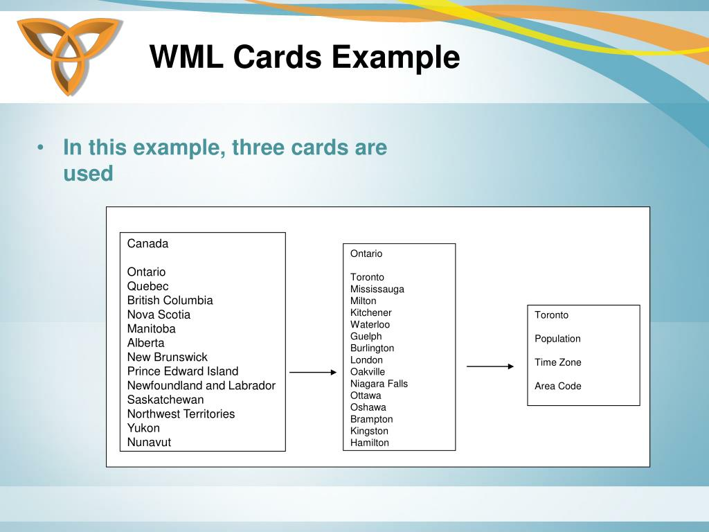 WML Cards Example