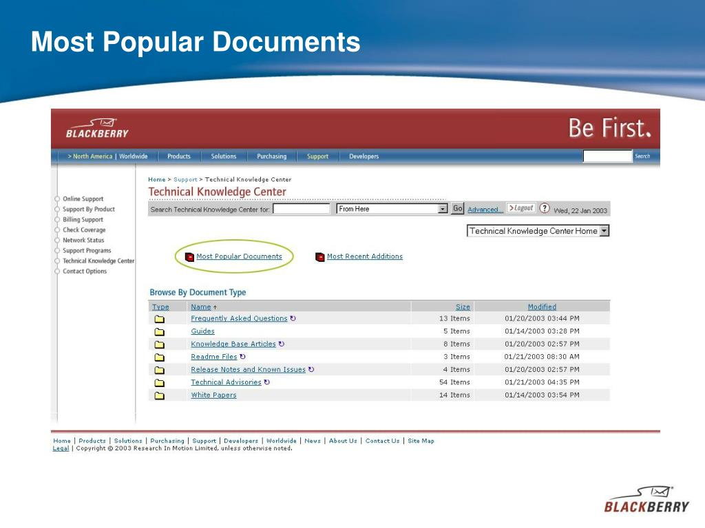 Most Popular Documents