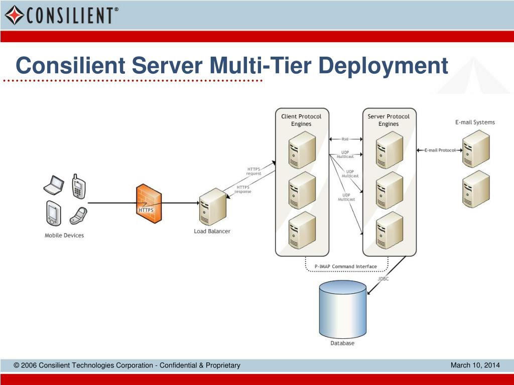 Consilient Server Multi-Tier Deployment