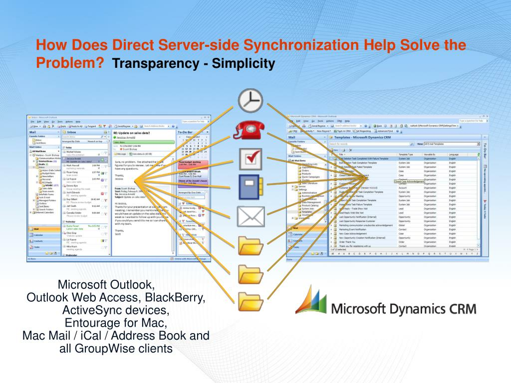 How Does Direct Server-side Synchronization Help Solve the Problem?