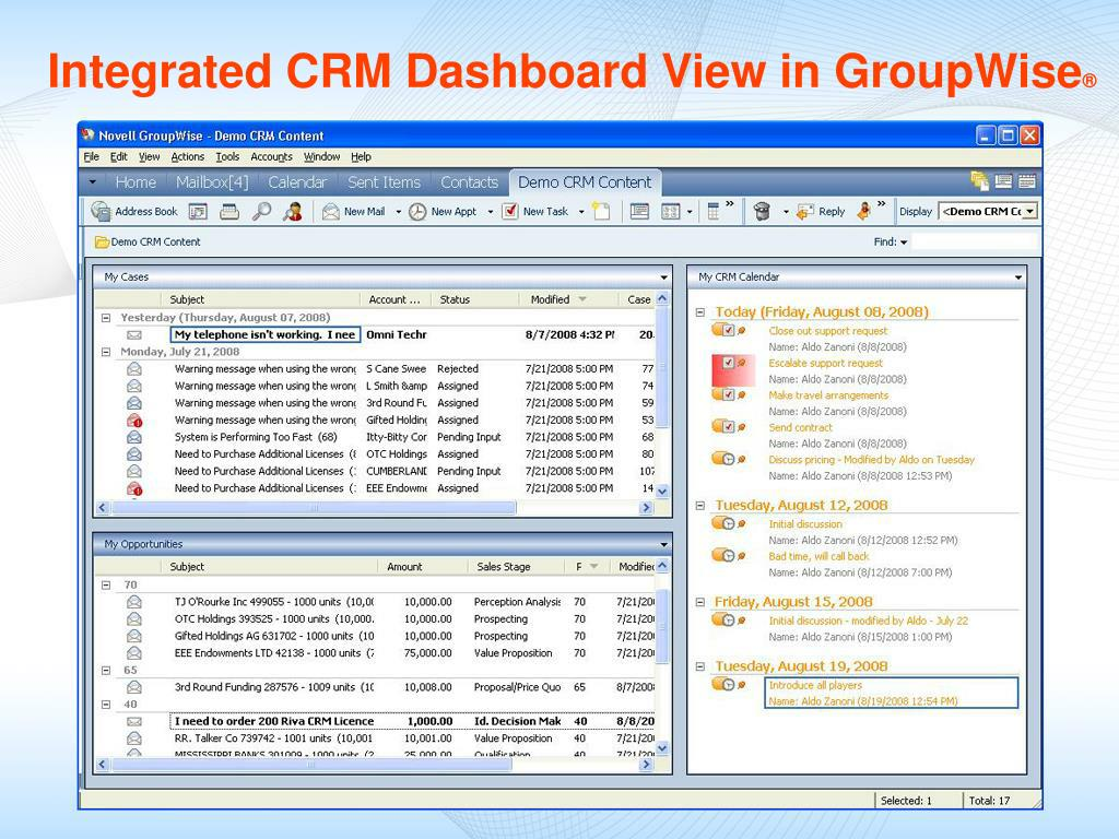 Integrated CRM Dashboard View in GroupWise