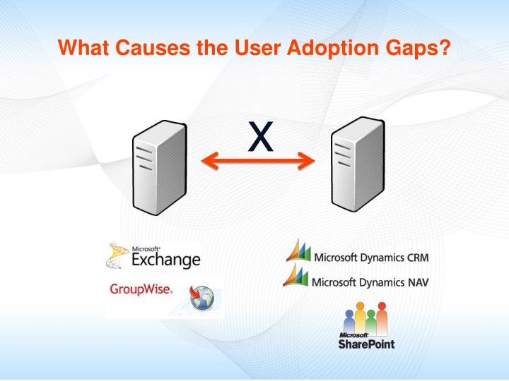 What causes the user adoption gaps