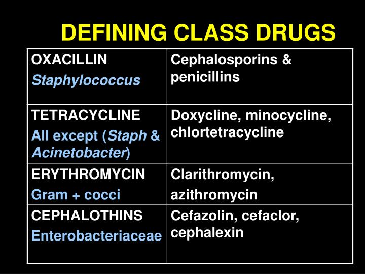 DEFINING CLASS DRUGS
