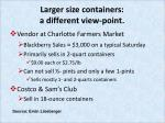 larger size containers a different view point