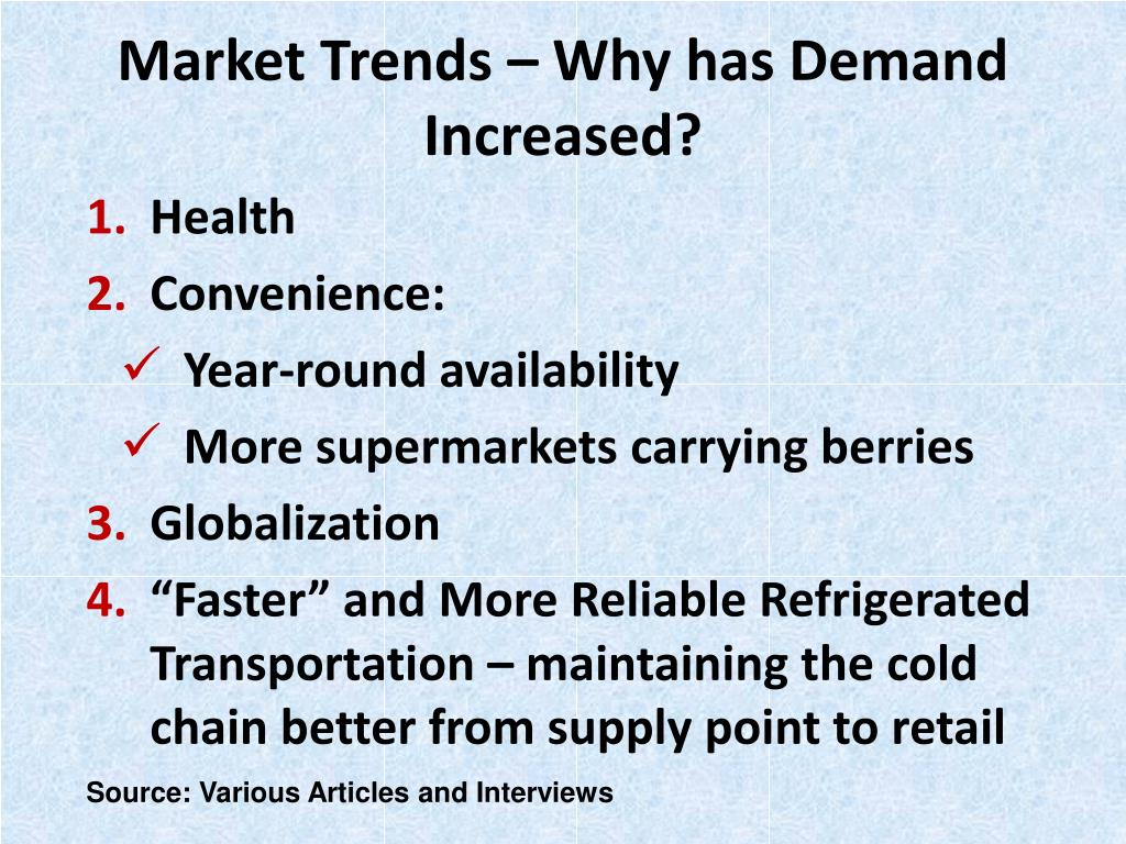 Market Trends – Why has Demand Increased?