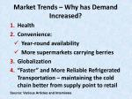 market trends why has demand increased