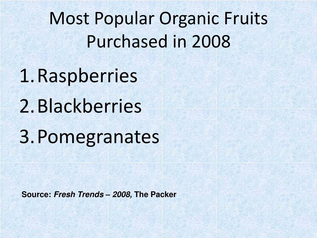 Most Popular Organic Fruits Purchased in 2008