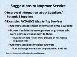 suggestions to improve service