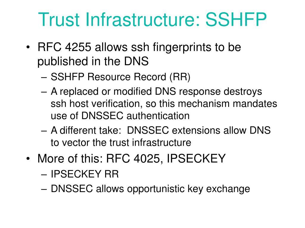 Trust Infrastructure: SSHFP