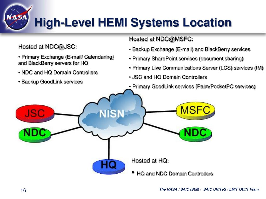 High-Level HEMI Systems Location
