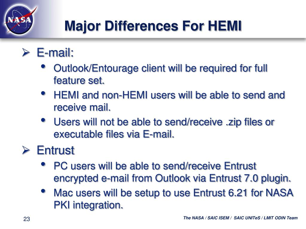 Major Differences For HEMI