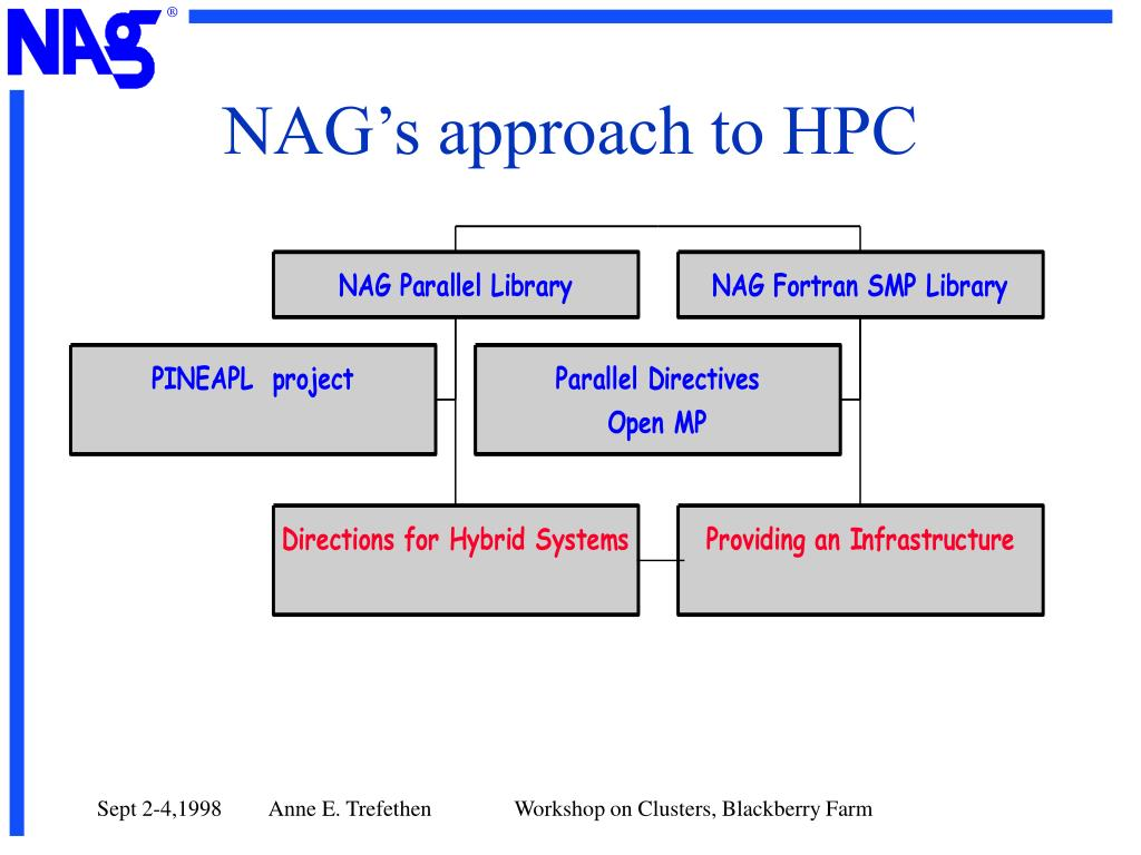 NAG's approach to HPC