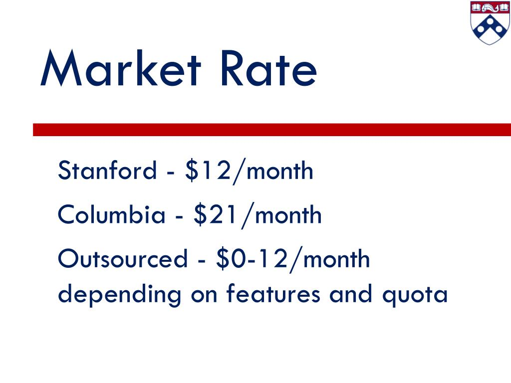 Market Rate